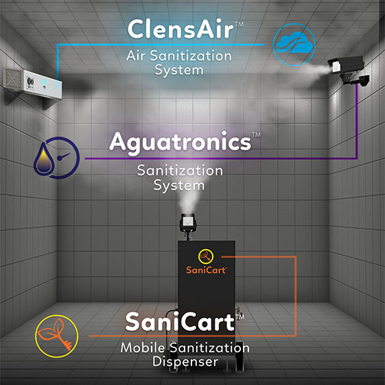 Public Spaces Sanitization Systems